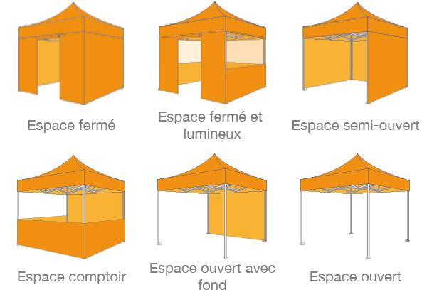 les configurations d'un barnum