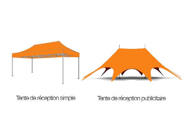 Les types de tentes de réception